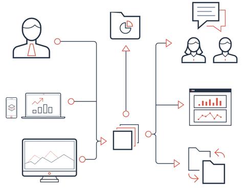 Gestione del workflow intelligente